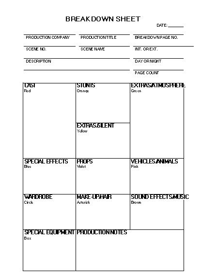 Breakdown sheet template film / Shakespeare ez cast 8 spin casting reel